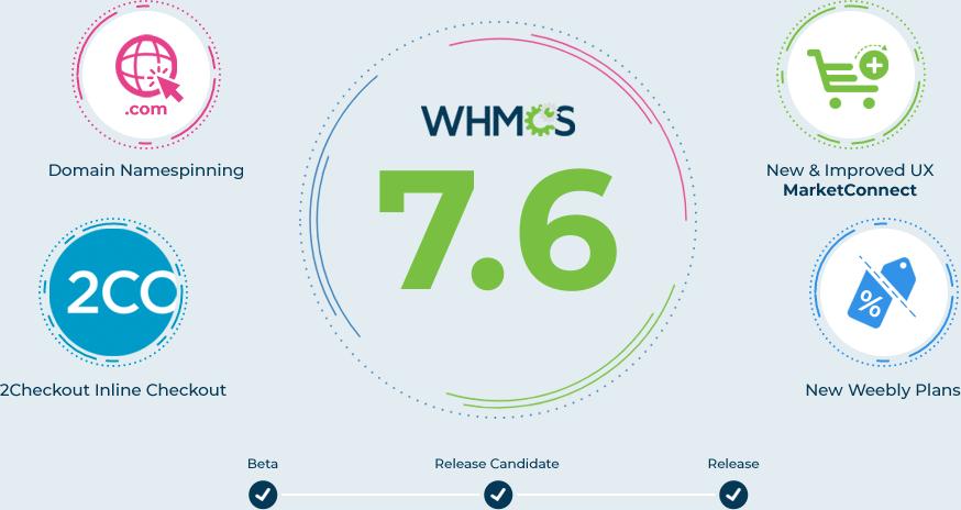 اسکریپت نال مدیریت هاستینگ WHMCS 7.6.1 Nulled